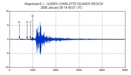 Queen Charlotte IslandEarthquake