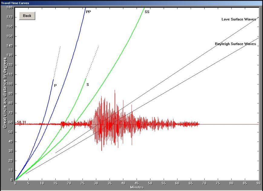 Magnitude 6.0 - BERING SEA