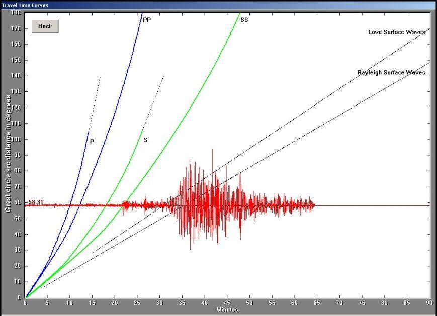 Magnitude 6.3 - BERING SEA